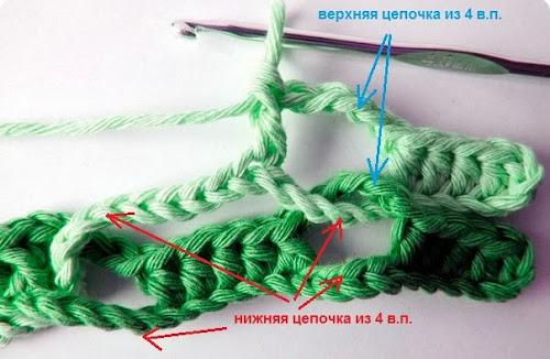 Описание вязание шарфа крючком
