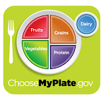 Check out ChooseMyPlate.gov