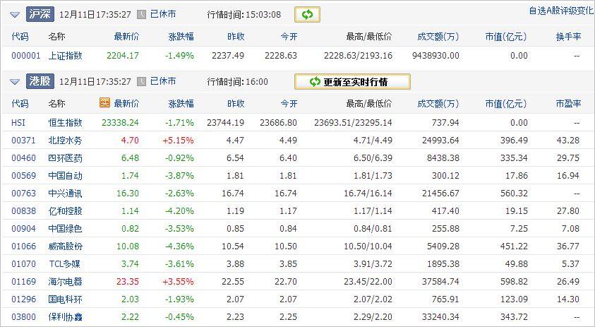 中国株コバンザメ投資ウォッチ銘柄watch20131211