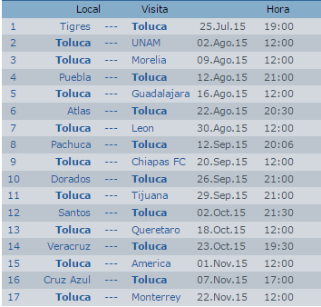 Calendario Diablos Toluca Apertura 2015 Futbol Mexicano