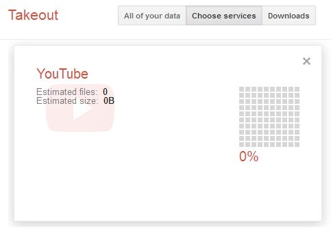 YouTube videos download-Google Takeout