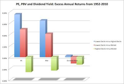 Forex value investing