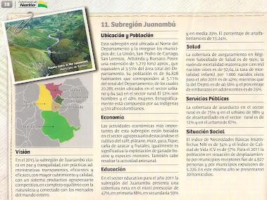 Subregión Juanambú