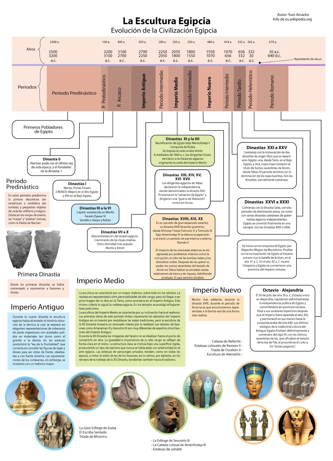 mitologia del mexico antiguo essay Una guía del antiguo panteón griego diccionario de personajes encyclopedia mythica (inglés) rea, mitología griega el olimpo, mitología griega y romana.