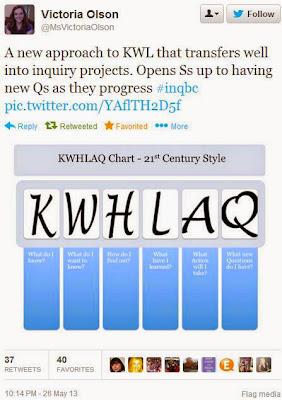 KWL chart, KWL strategy, new KWL chart, 21st century KWL