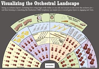 Full orkestra