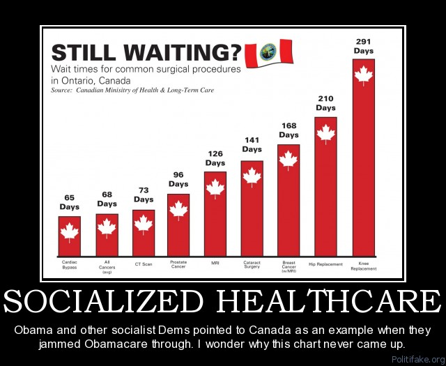 Viewpoints of a Sagittarian OBAMACARE quotThe Whole Truthquot : OBAMACARE socialized healthcare obamacare rationed care socialism repe political poster 1294474642 from viewpointsofasagittarian.blogspot.com size 640 x 525 jpeg 71kB