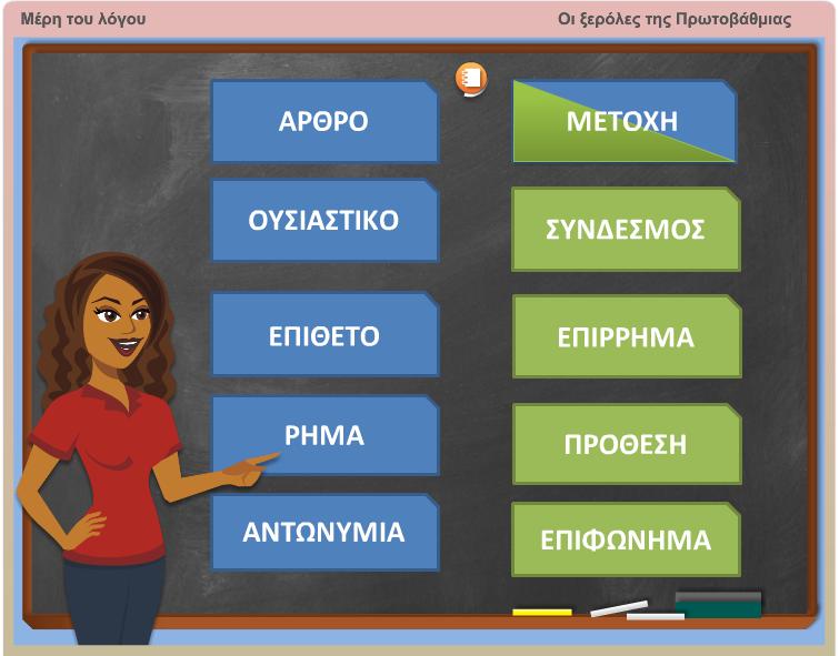 Παιχνίδι Γραμματικής με τα μέρη του λόγου