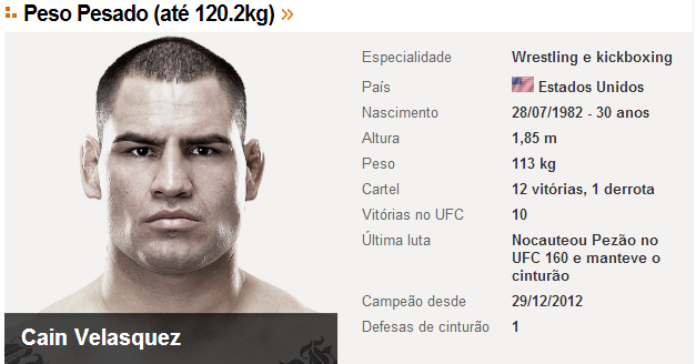 Campeão dos pesos pesados Cain Velasquez