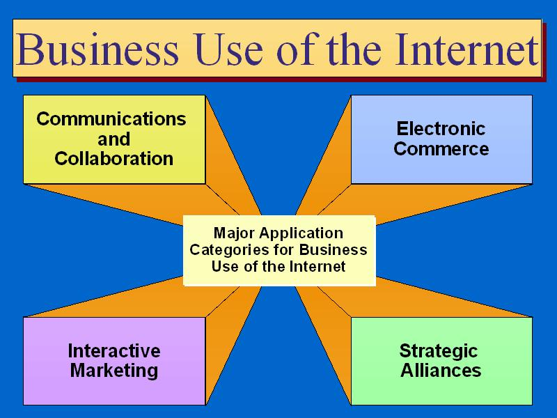 the components use and history of the internet The most comprehensive suite of components for professional internet development  it shows how to use the smtp and pop components access.