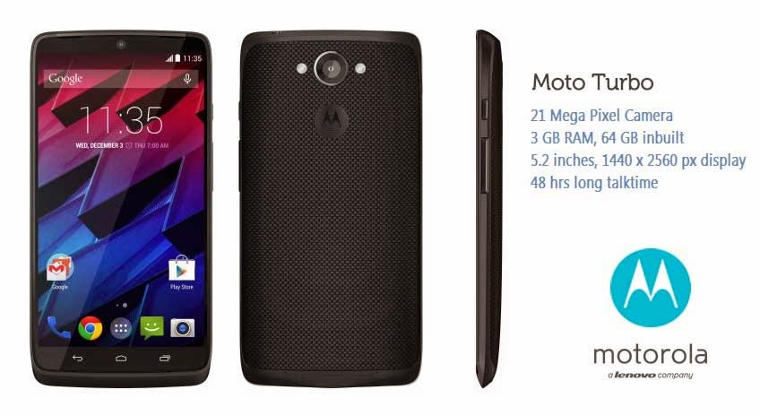 Moto Turbo specifications and price in India