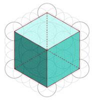 cubul+lui+metatron
