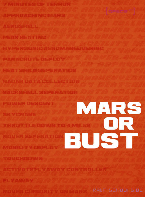 "Poster ""Mars or Bust"""