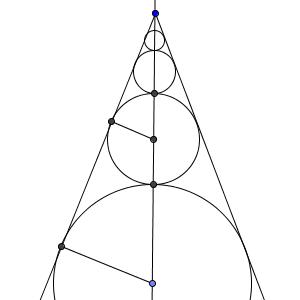 Cadena de circunferencias