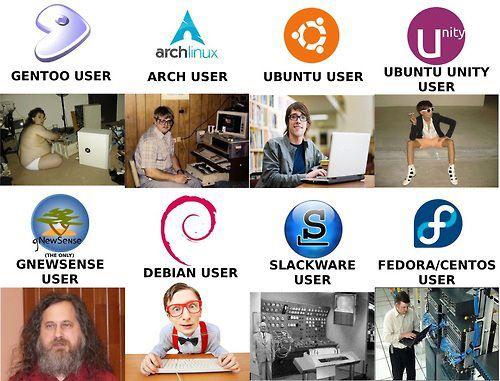 ¿Qué tipo de usuario Linux eres?