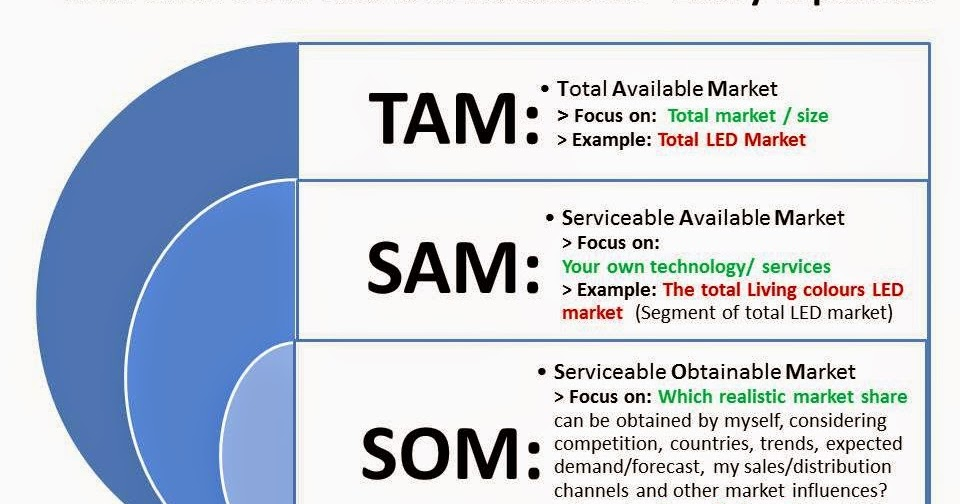 evaluation of h m's market success Developing an effective evaluation plan setting the course for effective program evaluation purpose(s) of the evaluation will help to build this market.