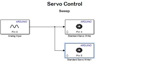 interfacing matlab with arduino