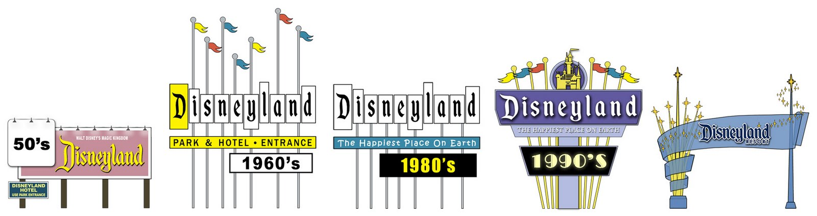 Disneyland California Re(P)ort: Disneyland Sign 2000s