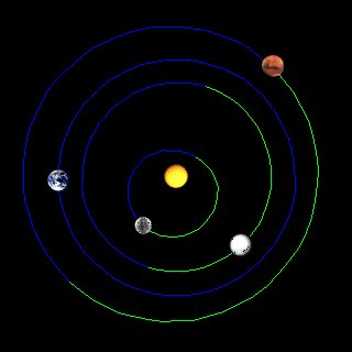 sun earth moon orbit - photo #28
