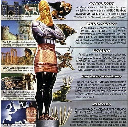 As Profecias Bíblicas