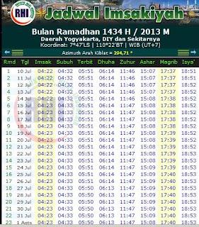 JADWAL PUASA RAMADHAN 2013 IMSAKIYAH 1434 H INDONESIA .xls .doc .pdf