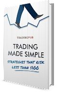 Free eBook of Nadex Strategies!