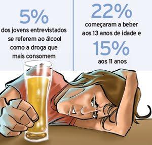 A codificação de álcool da Carélia