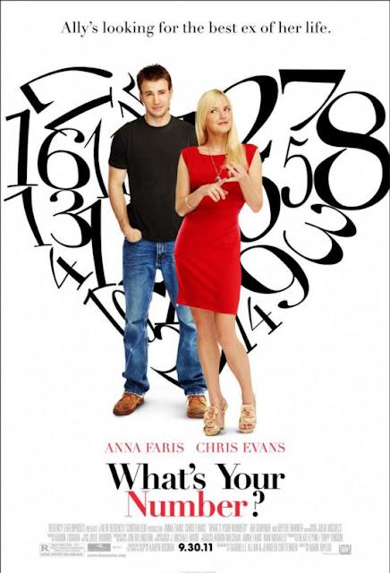 http://3.bp.blogspot.com/-3Lec_K439p0/TrdMhxHS1LI/AAAAAAAAA7k/u00aH2WosqU/s1600/whats-your-number-movie-poster.jpg