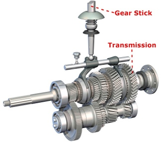 TECH-SPEC-AUTO: GEAR WORKING AND NECESSITY OF GEARS (TRANSMISSION)