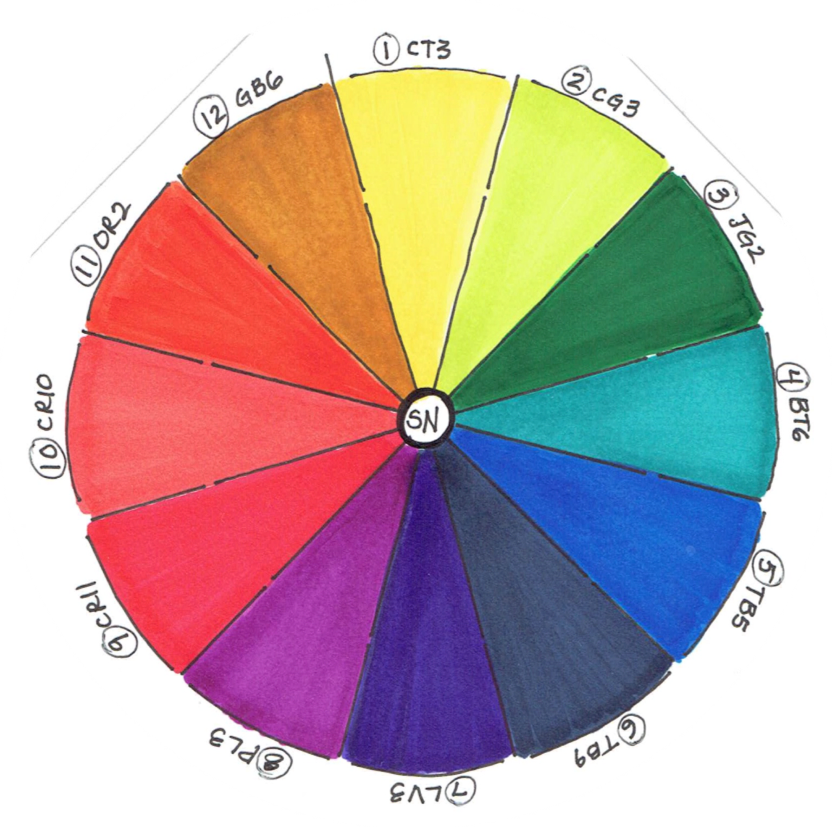 Spectrum Noir Color Wheel