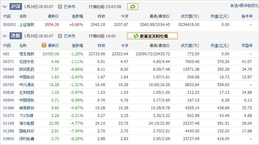 中国株コバンザメ投資ウォッチ銘柄watch20140124