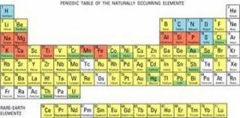 nature of chemical bond class 11 pdf