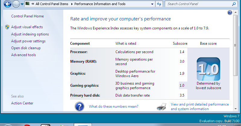 Dan Dar3 Windows 7 Rc On Asus R2h