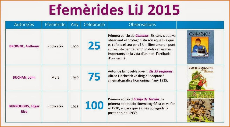 EFEMÈRIDES LITERÀRIES 2015