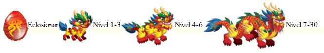 imagen del crecimiento del dragon chino