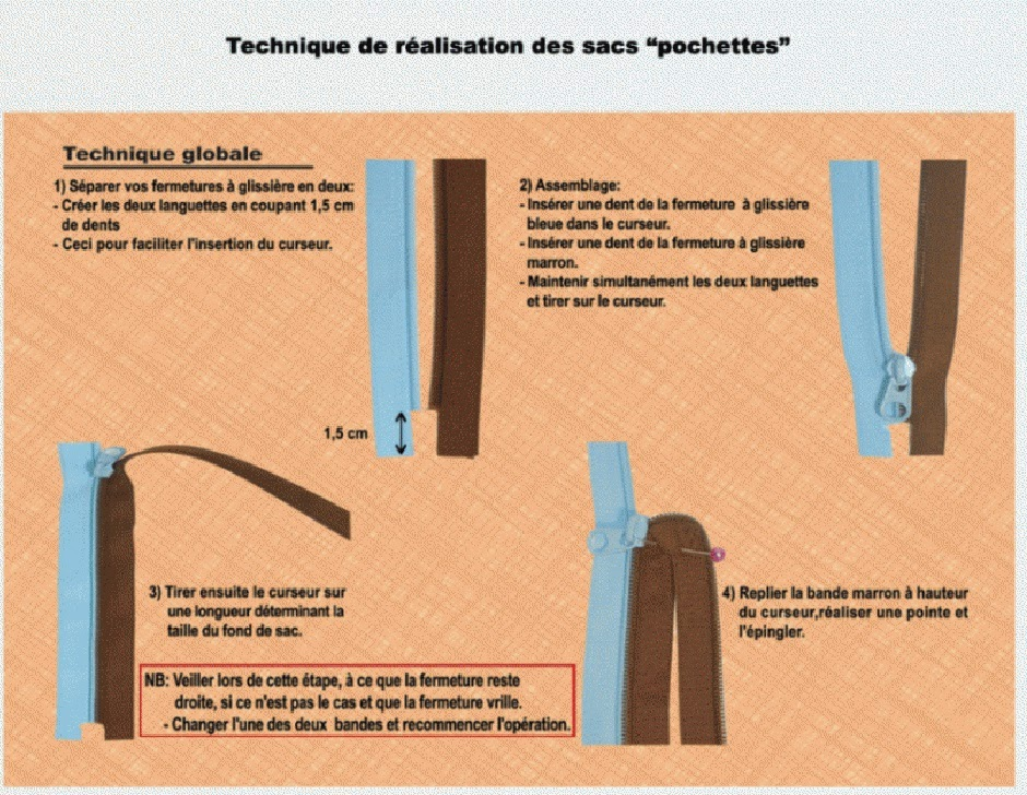 Häufig Diy : Trousse, Pochette ou Sac accessoire Fermeture à Glissière  QF73
