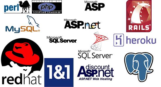 Software Development collage