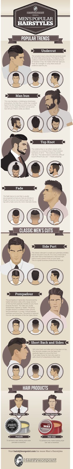 Infographic Tutorial infographic tutorials point : Men's haircuts video tutorials!