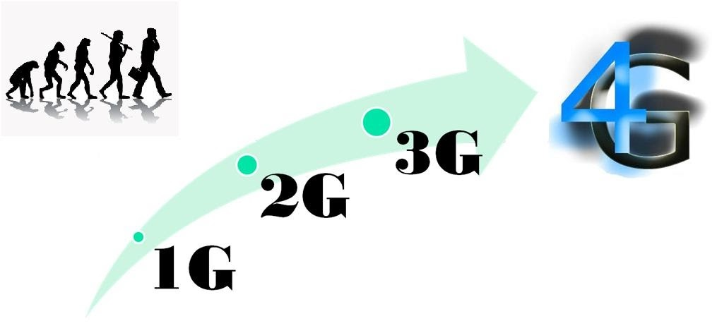 3g moviles: