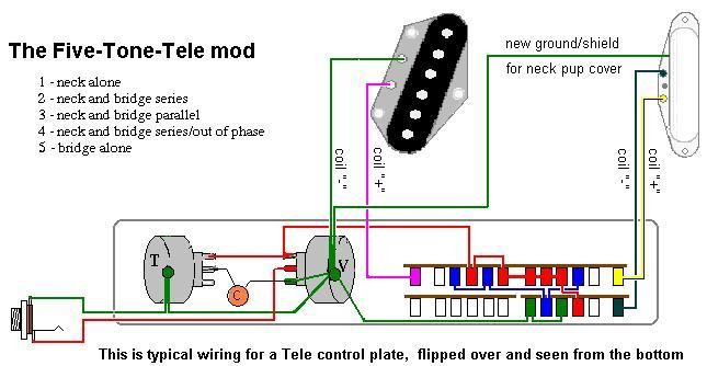 5 tone+tele jw guitarworks telecaster project twisted tele neck pickup wiring diagram at fashall.co