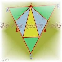 Equilátero, isósceles e escaleno é a classificação de um triângulo quanto aos lados.