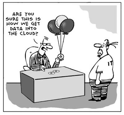 How to store data in the cloud? Cloud Computing