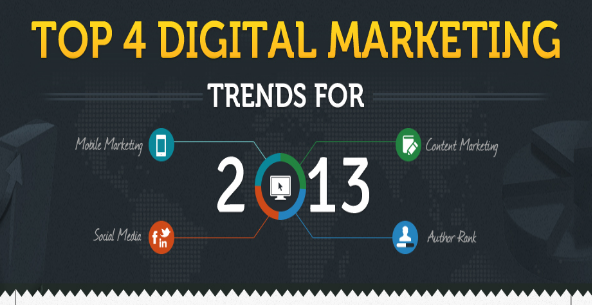 Top 4 Digital Marketing Trends In 2013 : image