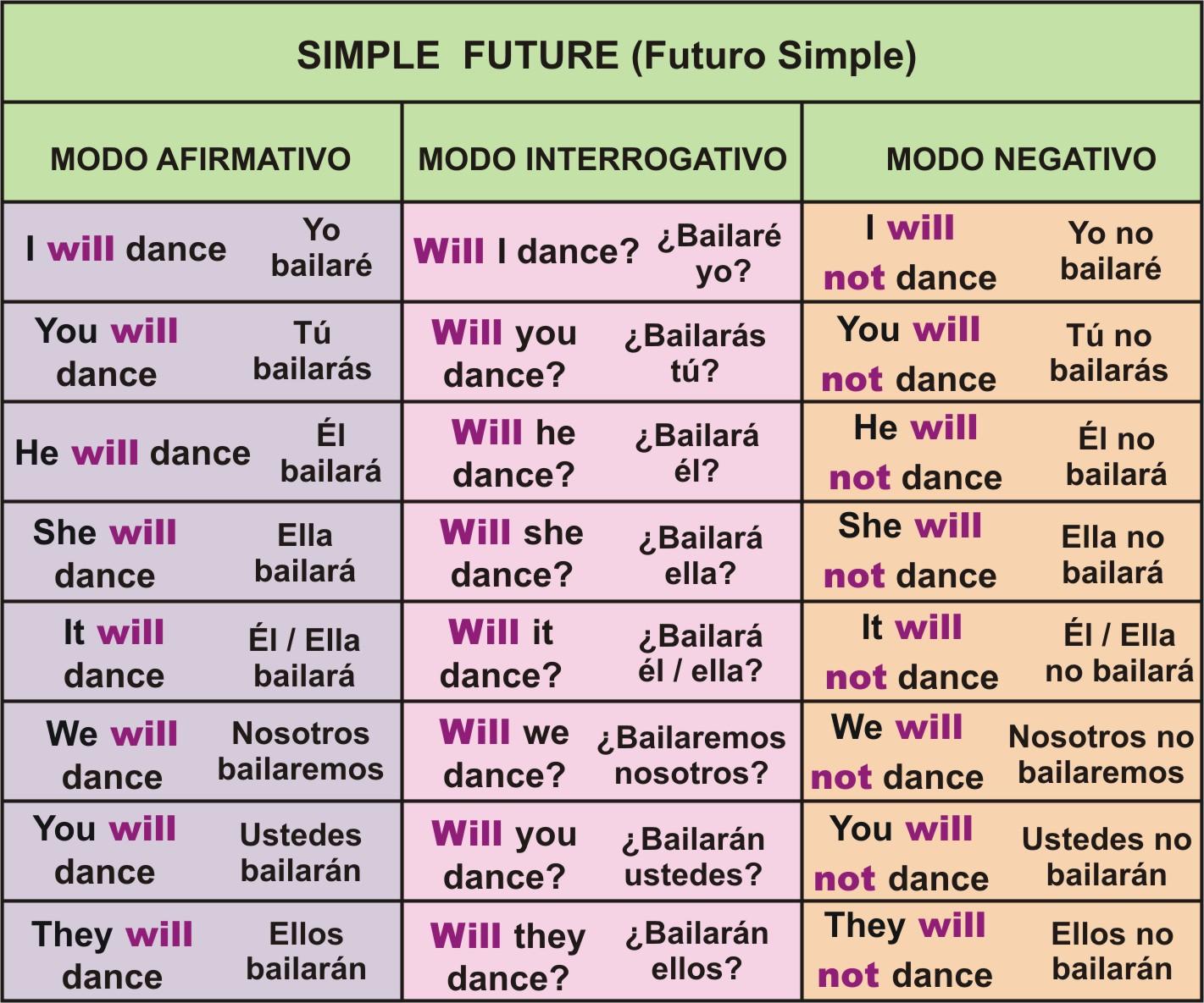 ejercicios de gramatica del espanol: