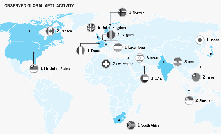 Mandiant Revealed Chinese APT Cyber Espionage Campaign - Map of us chinese hacking victims