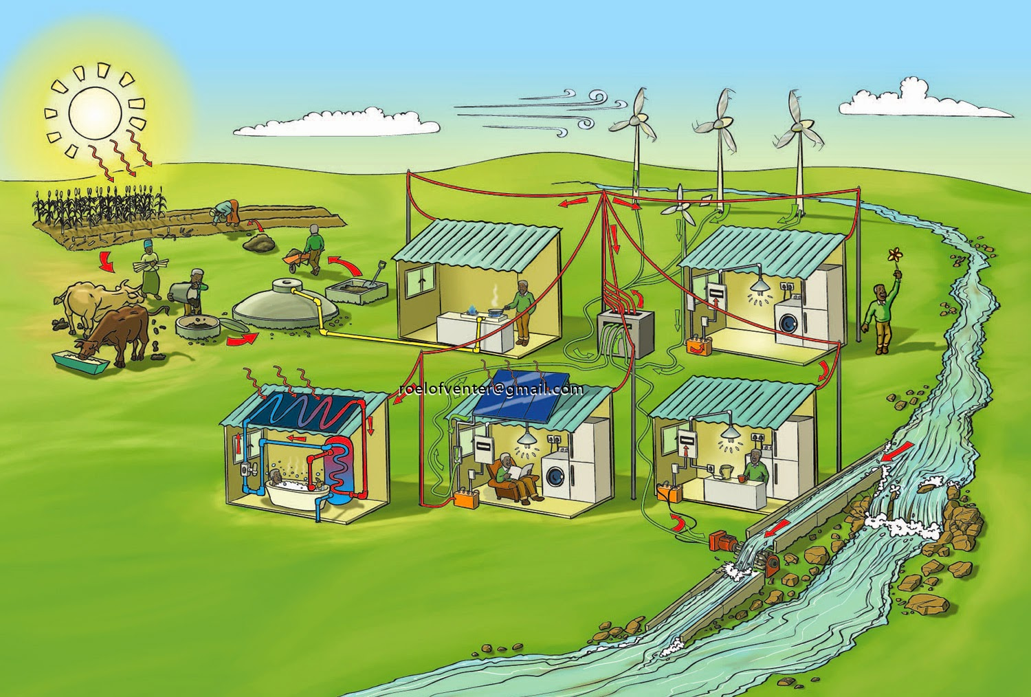 Alternative Energy Grids : Unleashing the Commercial Potential of Mini ...