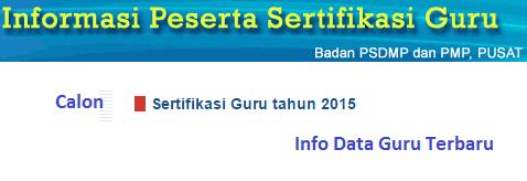 Cek Peserta Sertifikasi Guru 2015, http://sergur.kemdiknas.go.id/ Peserta Sertifikasi Guru 2015 pict