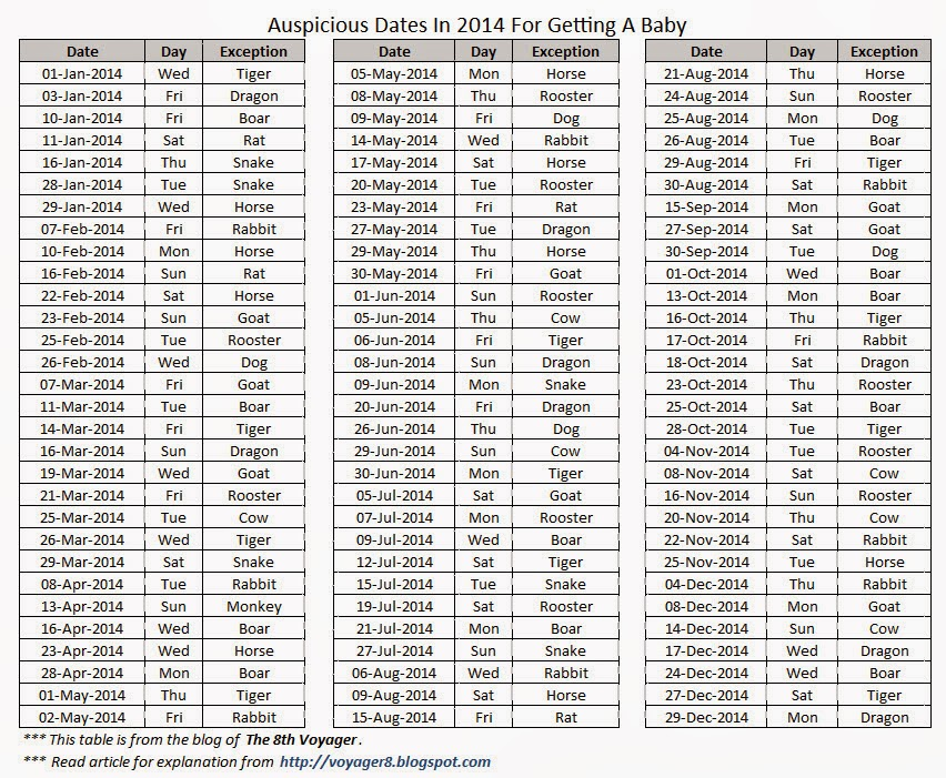 Conception Date Calculator Baby Due Date or Birthday Up to 99 Years