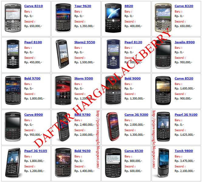 Daftar Harga BlackBerry
