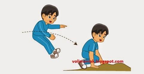 Teknik Melakukan Lompat Tinggi Gaya Straddle